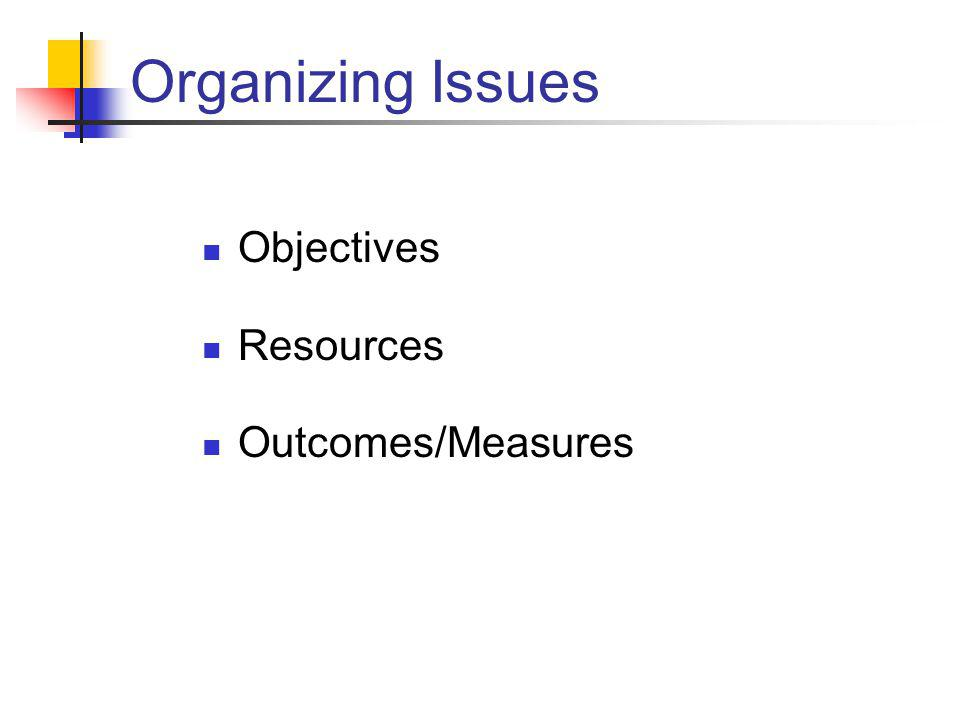 Organizing Issues Objectives Resources Outcomes/Measures