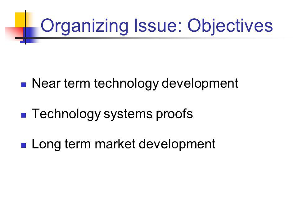 Organizing Issue: Resources Government program support Incentive for private sector investment