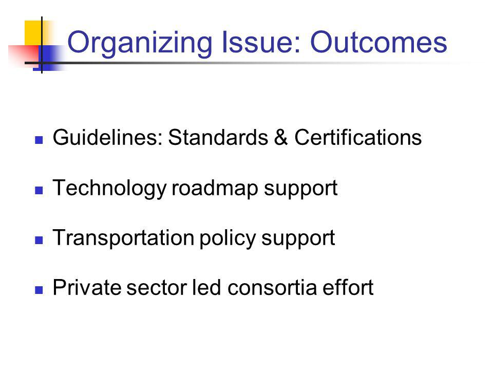 Organizing Issue: Outcomes Guidelines: Standards & Certifications Technology roadmap support Transportation policy support Private sector led consortia effort