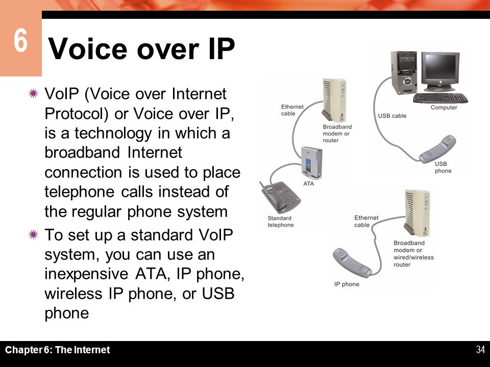 6 Chapter 6: The Internet34 Voice over IP VoIP (Voice over Internet Protocol) or Voice over IP, is a technology in which a broadband Internet connecti