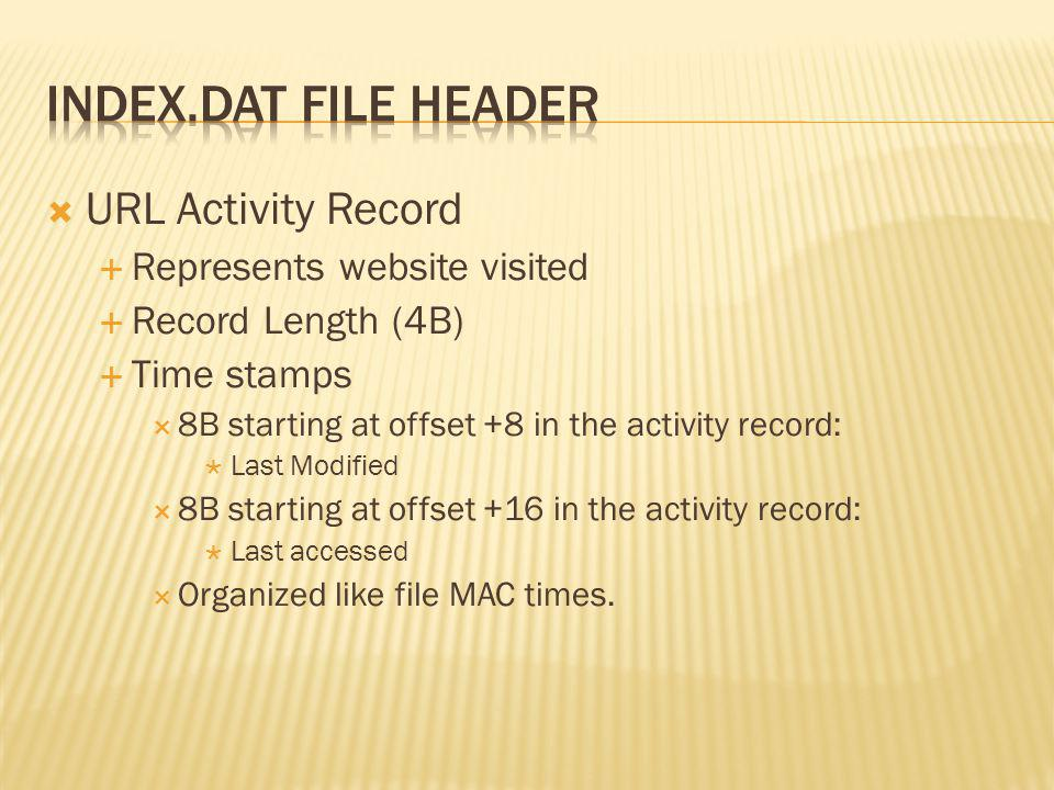 URL Activity Record Represents website visited Record Length (4B) Time stamps 8B starting at offset +8 in the activity record: Last Modified 8B starti