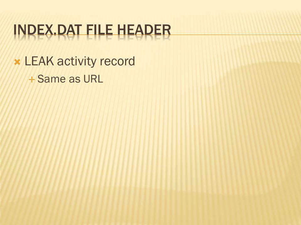 LEAK activity record Same as URL