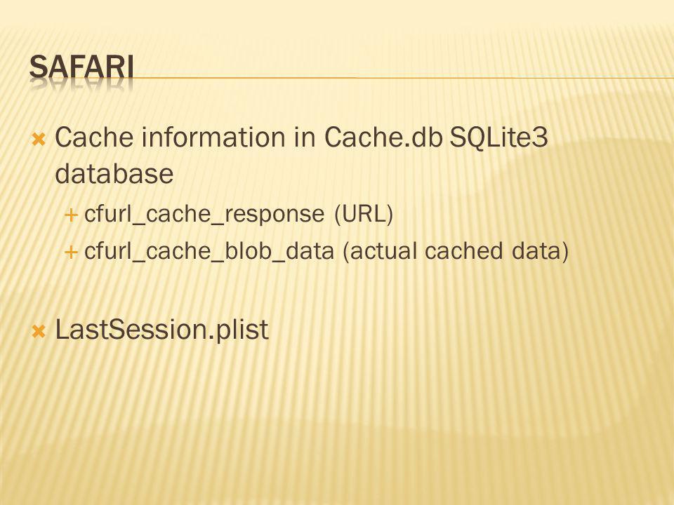 Cache information in Cache.db SQLite3 database cfurl_cache_response (URL) cfurl_cache_blob_data (actual cached data) LastSession.plist