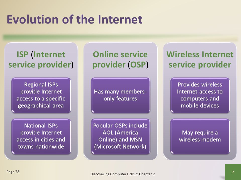 Evolution of the Internet ISP (Internet service provider) Regional ISPs provide Internet access to a specific geographical area National ISPs provide