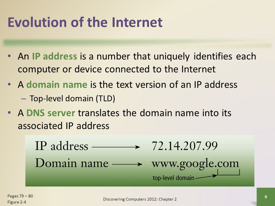 Evolution of the Internet An IP address is a number that uniquely identifies each computer or device connected to the Internet A domain name is the te