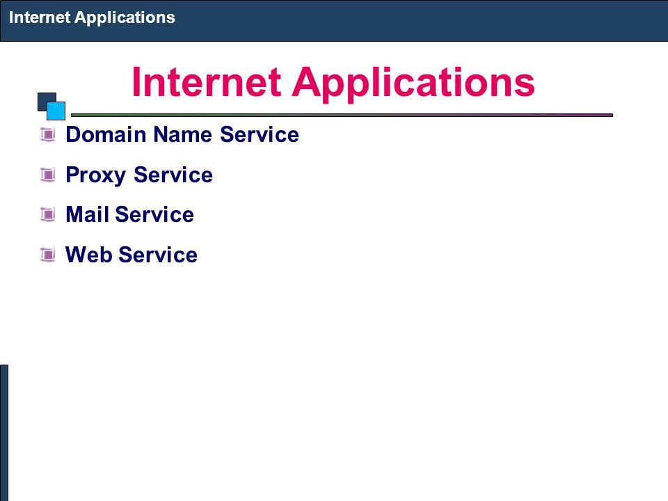 Internet Applications Domain Name Service Proxy Service Mail Service Web Service