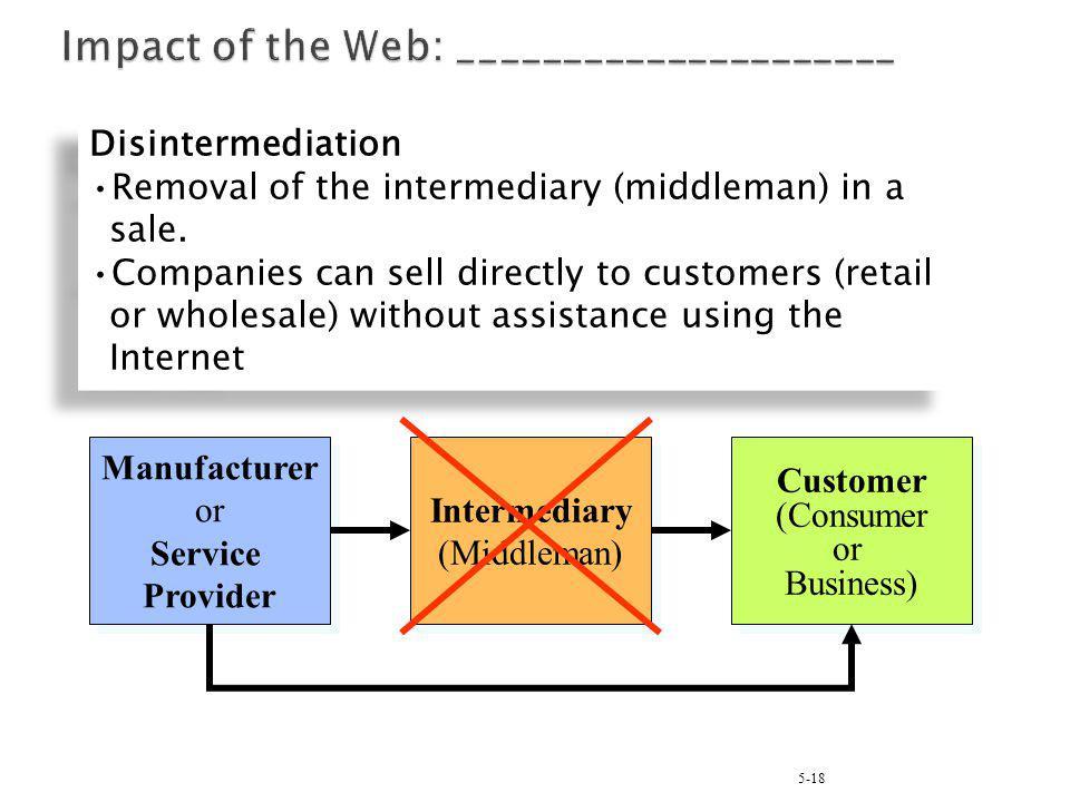 5-18 Manufacturer or Service Provider Manufacturer or Service Provider Intermediary (Middleman) Intermediary (Middleman) Customer (Consumer or Business) Customer (Consumer or Business) Disintermediation Removal of the intermediary (middleman) in a sale.