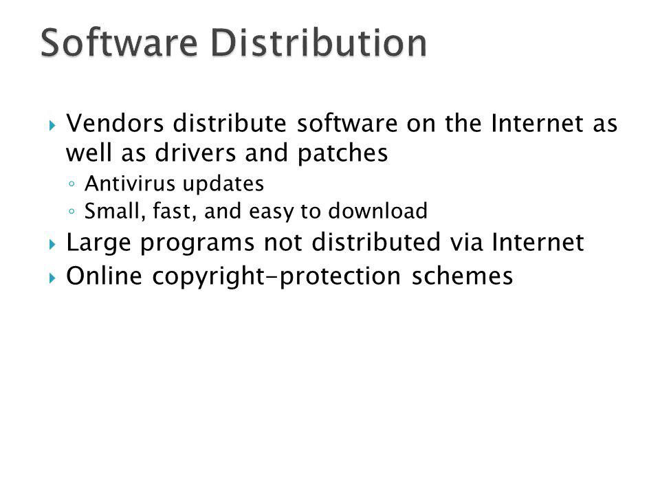 Vendors distribute software on the Internet as well as drivers and patches Antivirus updates Small, fast, and easy to download Large programs not dist