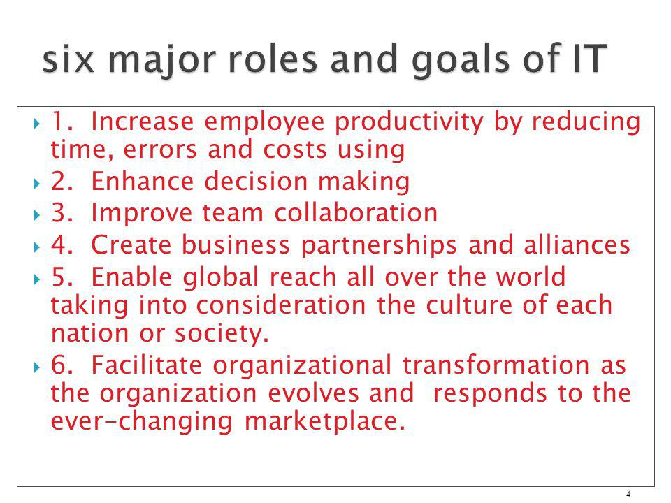 4 1.Increase employee productivity by reducing time, errors and costs using 2.Enhance decision making 3.Improve team collaboration 4.Create business p