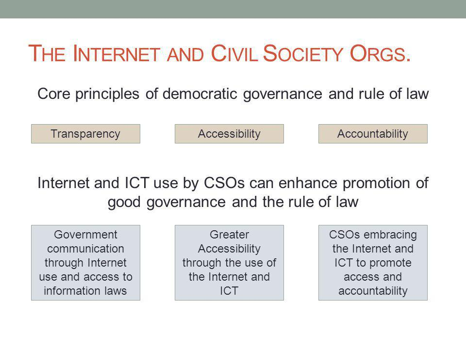 T HE I NTERNET AND C IVIL S OCIETY O RGS. Core principles of democratic governance and rule of law Internet and ICT use by CSOs can enhance promotion
