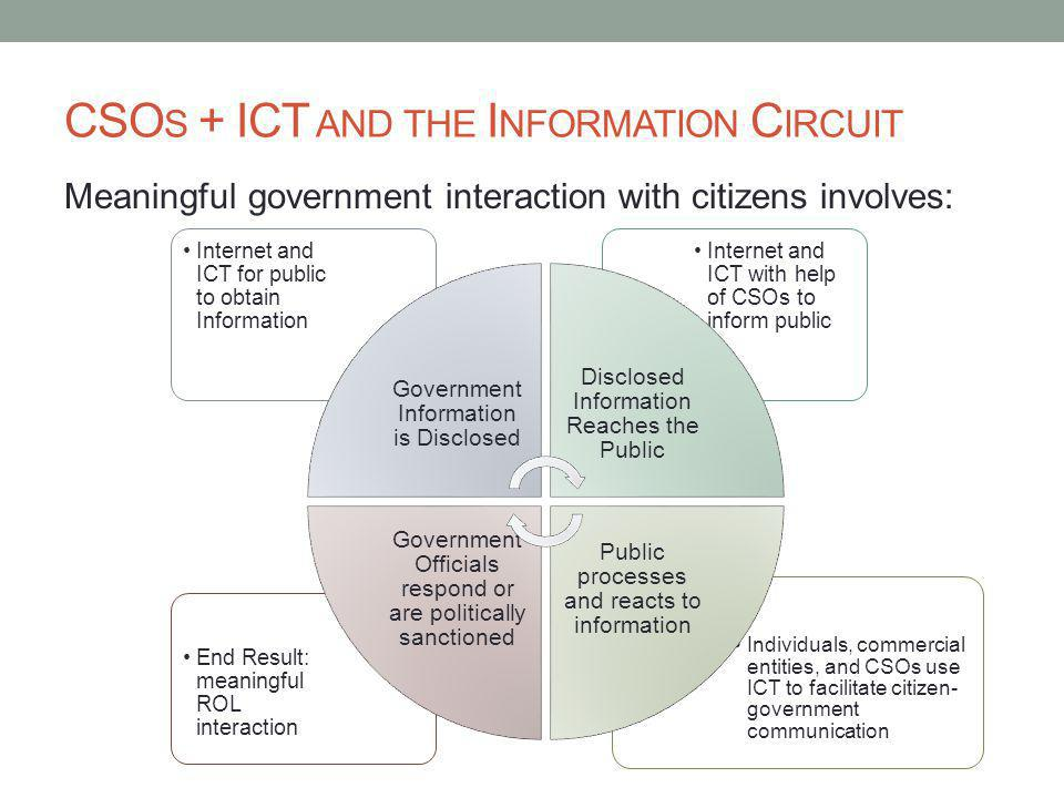 CSO S + ICT AND THE I NFORMATION C IRCUIT Meaningful government interaction with citizens involves: Individuals, commercial entities, and CSOs use ICT