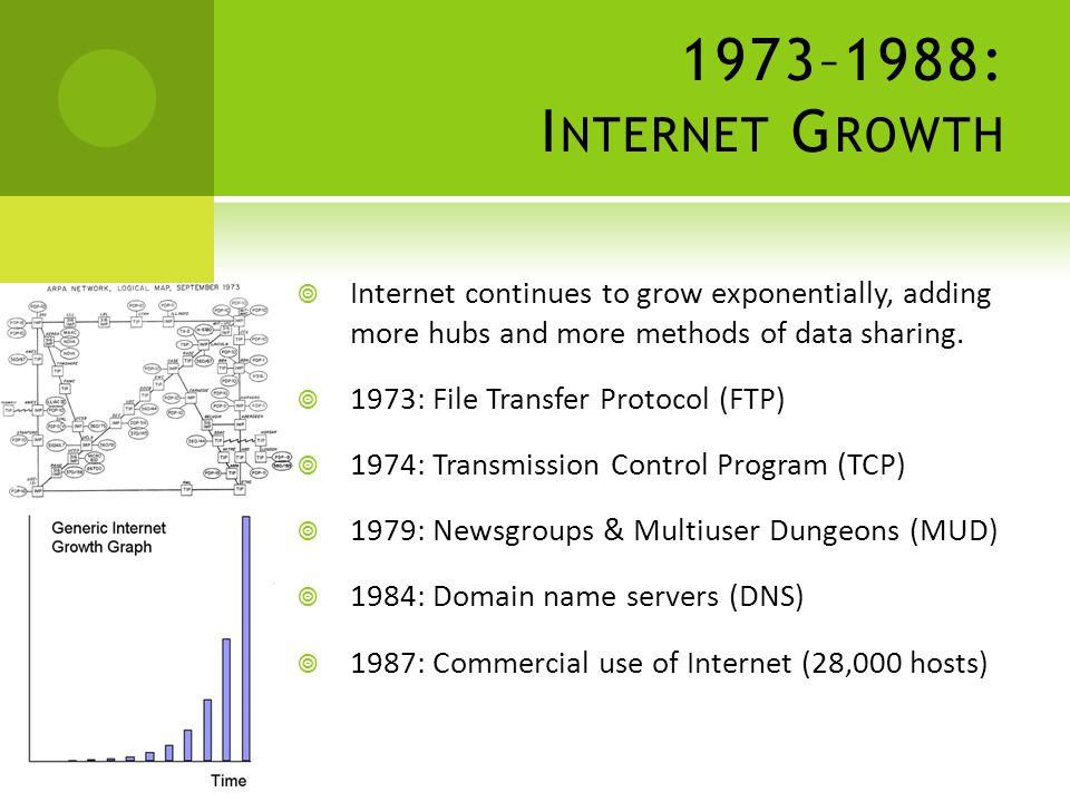 1973–1988: I NTERNET G ROWTH Internet continues to grow exponentially, adding more hubs and more methods of data sharing.