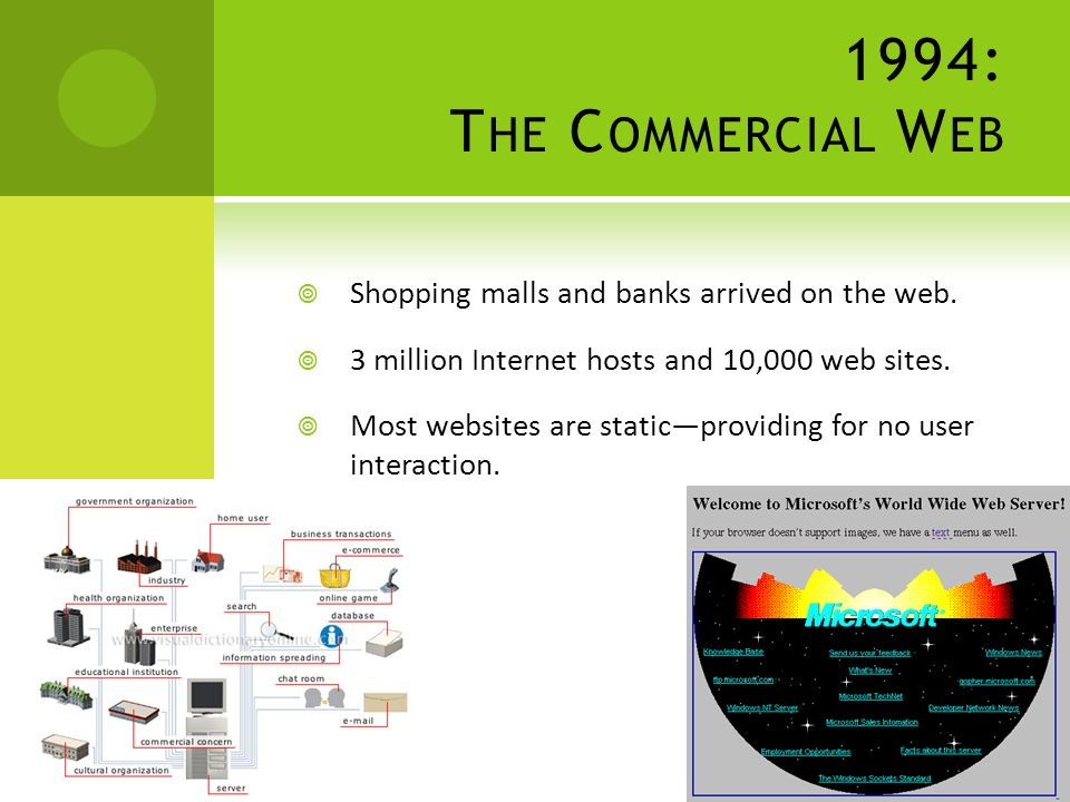 1994: T HE C OMMERCIAL W EB Shopping malls and banks arrived on the web.