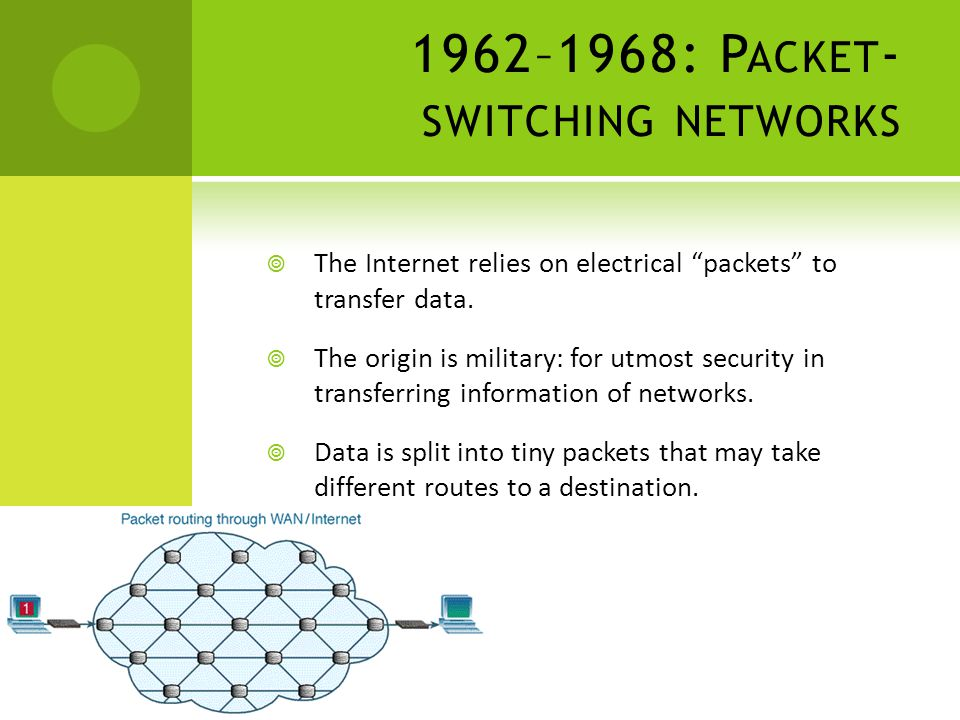 1962–1968: P ACKET - SWITCHING NETWORKS The Internet relies on electrical packets to transfer data.