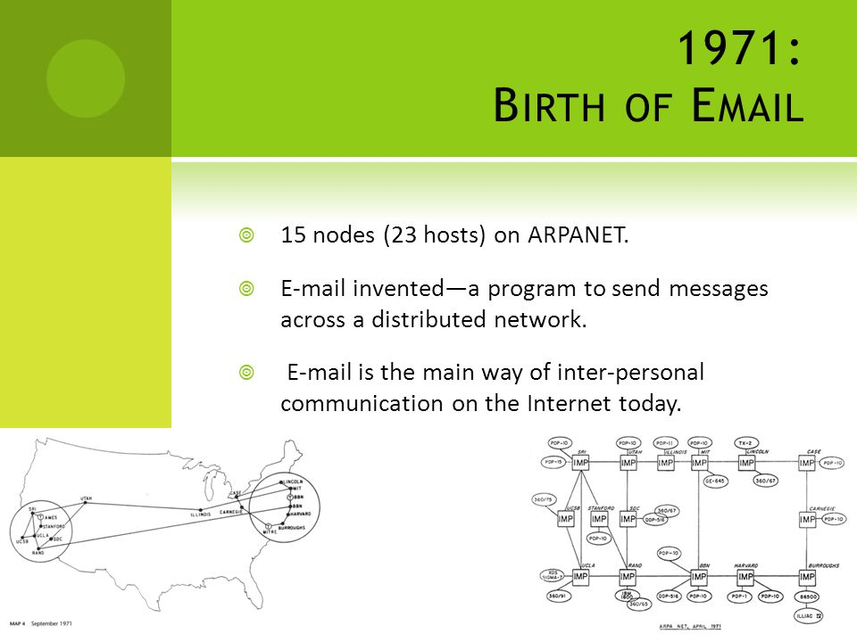 1971: B IRTH OF E MAIL 15 nodes (23 hosts) on ARPANET.