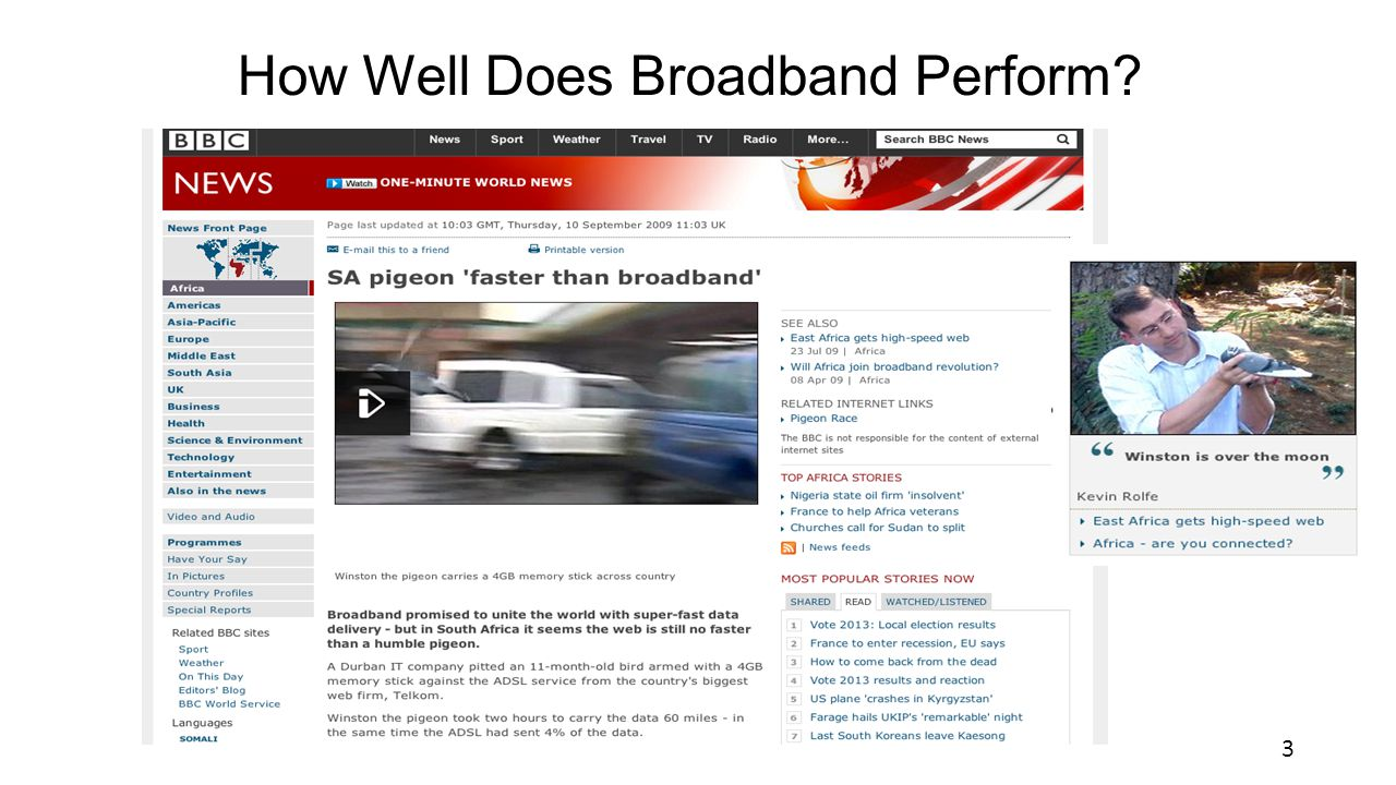 How Well Does Broadband Perform 3