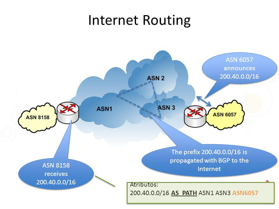 Internet Routing ASN 6057 announces 200.40.0.0/16 ASN 6057 announces 200.40.0.0/16 The prefix 200.40.0.0/16 is propagated with BGP to the Internet ASN