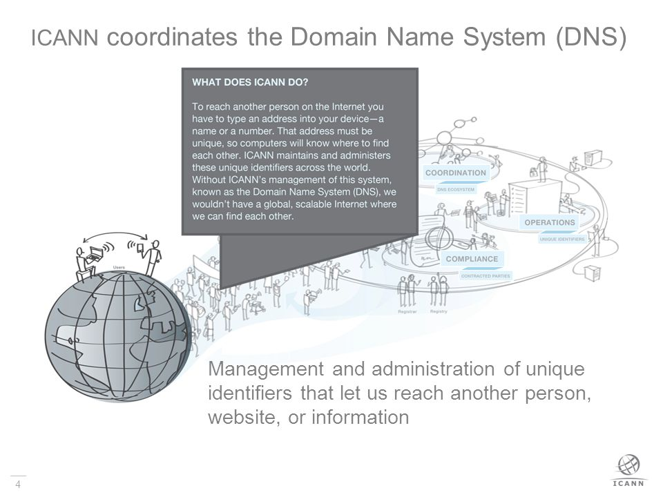 4 ICANN coordinates the Domain Name System (DNS) Management and administration of unique identifiers that let us reach another person, website, or information