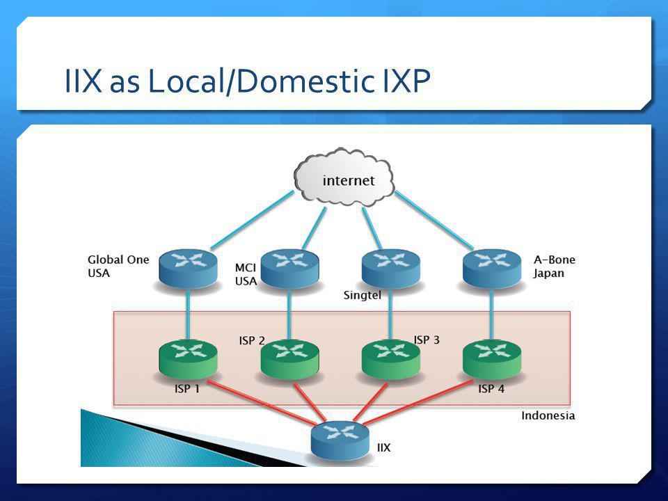 IIX as Local/Domestic IXP