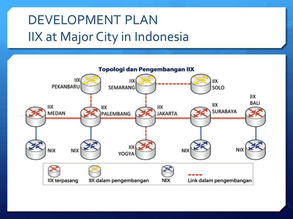 DEVELOPMENT PLAN IIX at Major City in Indonesia