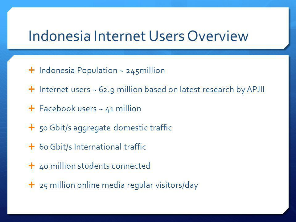Indonesia Internet Users Overview Indonesia Population ~ 245million Internet users ~ 62.9 million based on latest research by APJII Facebook users ~ 4