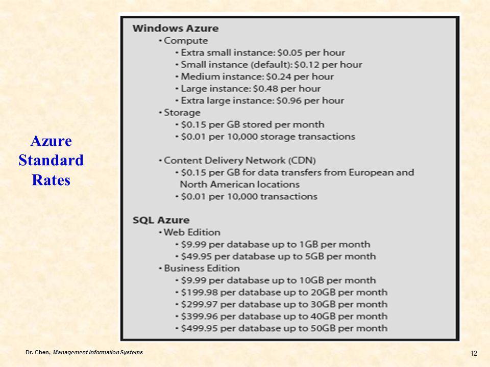 Dr. Chen, Management Information Systems 12 Azure Standard Rates