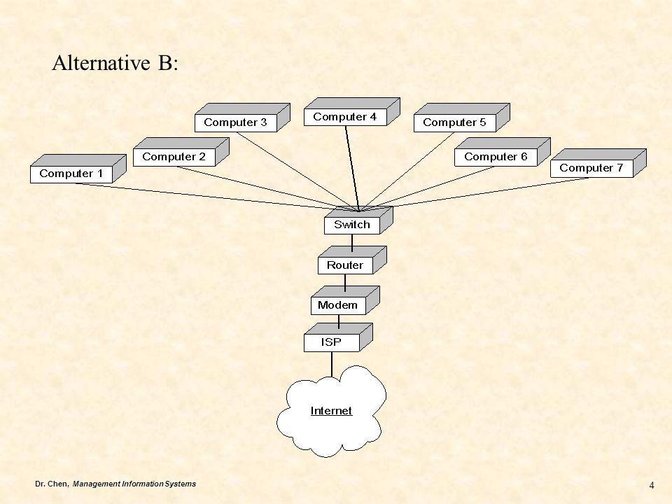 Dr. Chen, Management Information Systems 4 Alternative B: