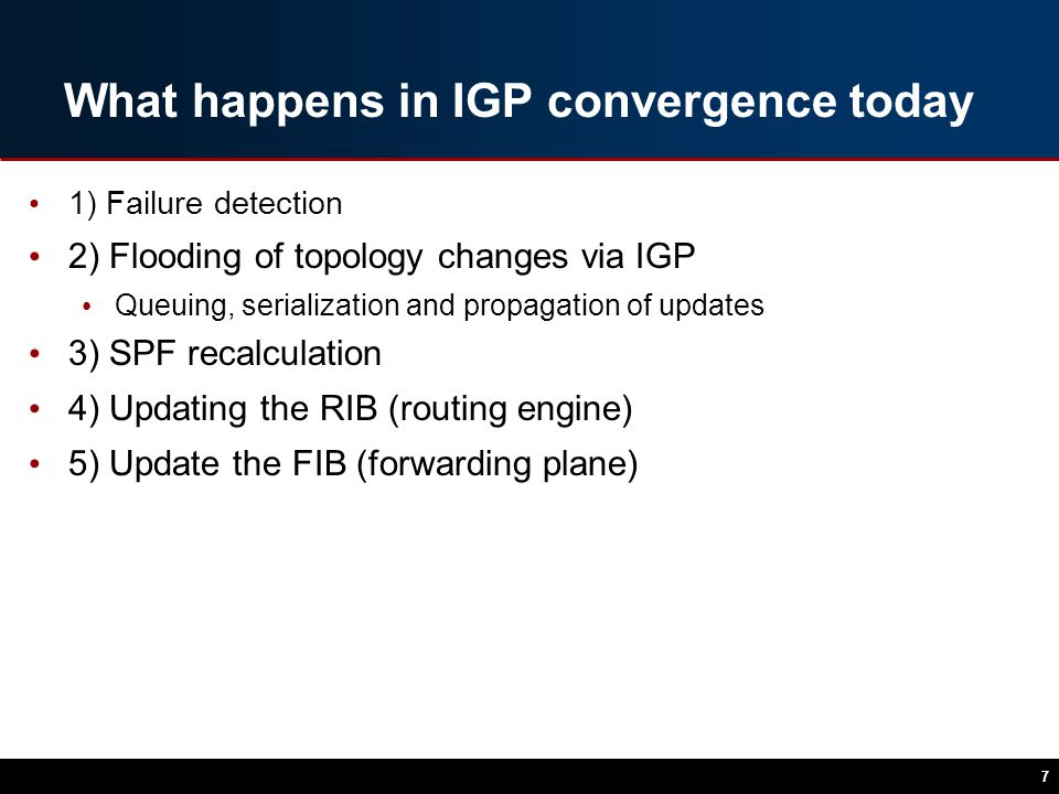 What happens in IGP convergence today 1) Failure detection 2) Flooding of topology changes via IGP Queuing, serialization and propagation of updates 3) SPF recalculation 4) Updating the RIB (routing engine) 5) Update the FIB (forwarding plane) 7