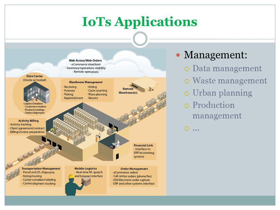 IoTs Applications Management: Data management Waste management Urban planning Production management...