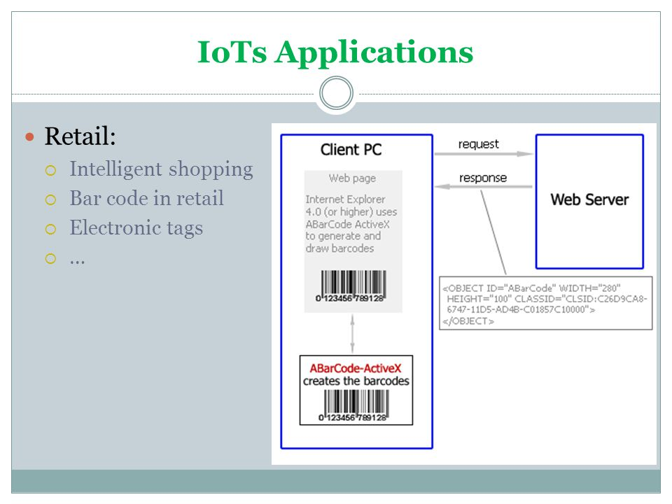 IoTs Applications Retail: Intelligent shopping Bar code in retail Electronic tags …