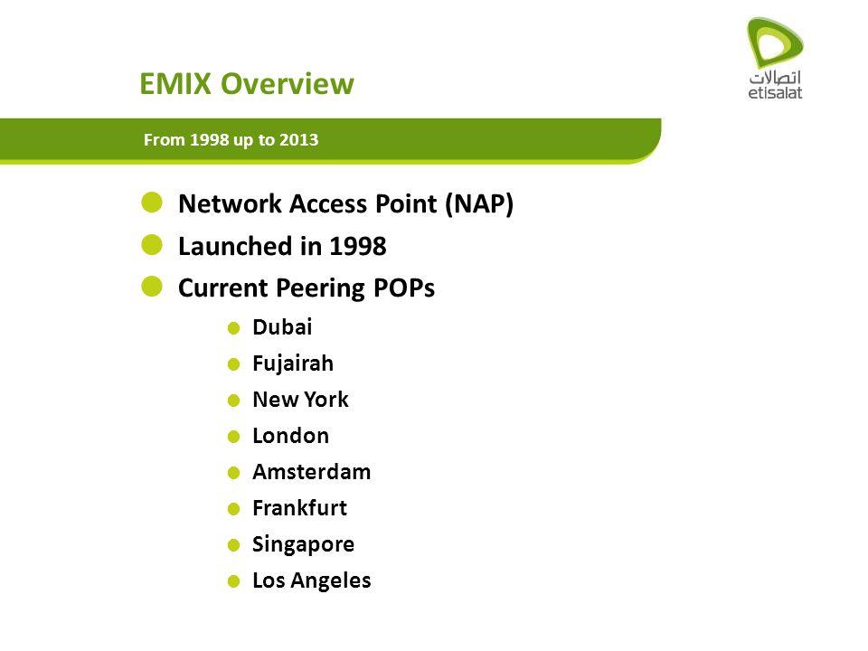 Network Access Point (NAP) Launched in 1998 Current Peering POPs Dubai Fujairah New York London Amsterdam Frankfurt Singapore Los Angeles EMIX Overvie