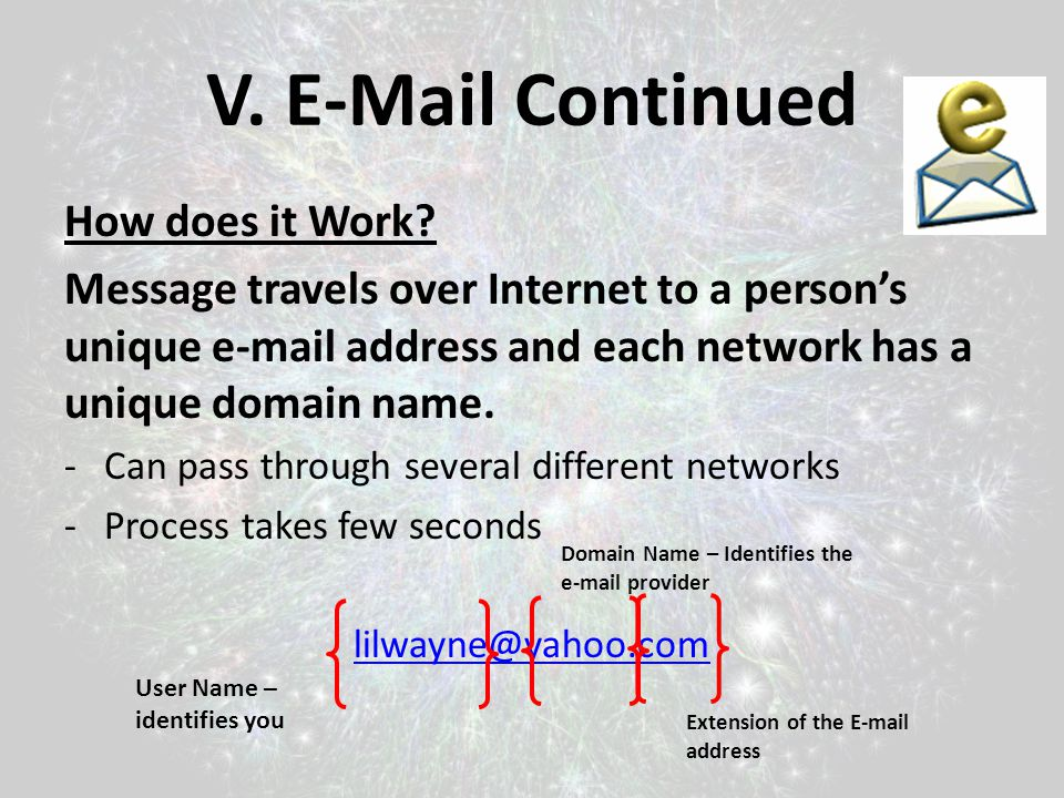 V. E-Mail Continued How does it Work? Message travels over Internet to a persons unique e-mail address and each network has a unique domain name. -Can