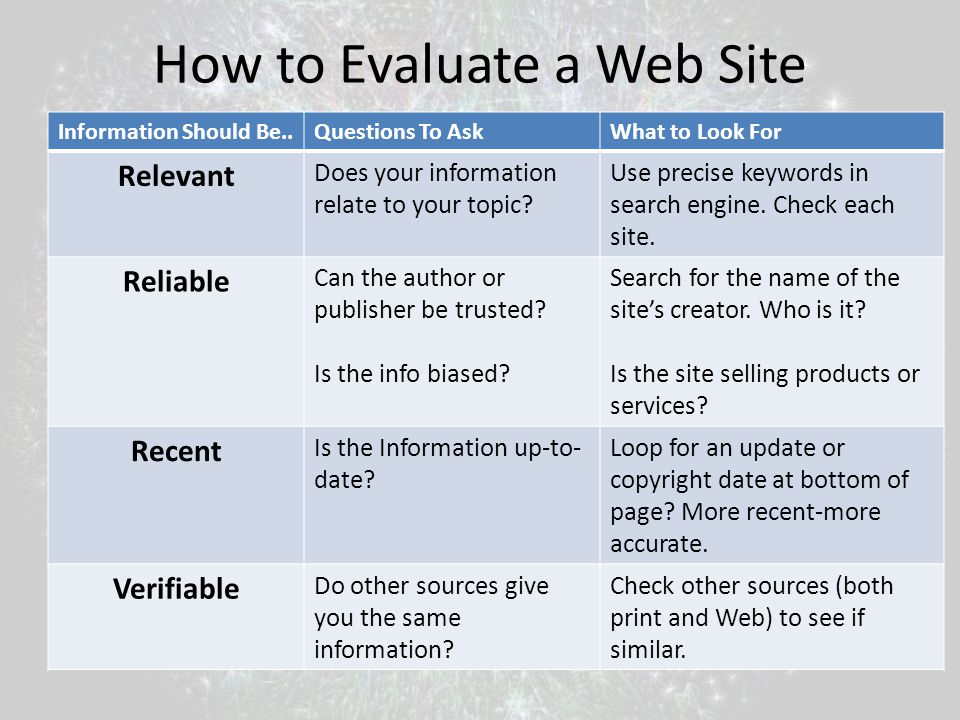 How to Evaluate a Web Site Information Should Be..Questions To AskWhat to Look For Relevant Does your information relate to your topic? Use precise ke