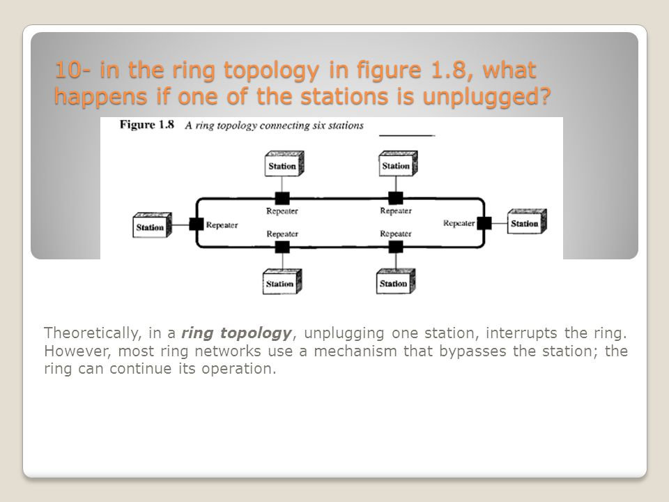 10- in the ring topology in figure 1.8, what happens if one of the stations is unplugged? 10- in the ring topology in figure 1.8, what happens if one
