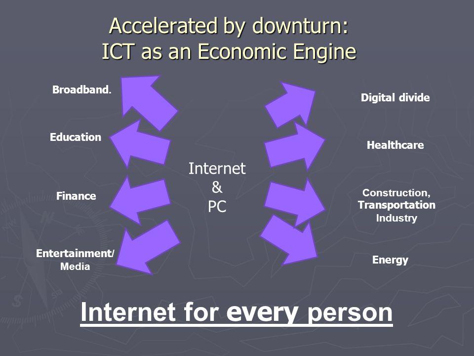 Internet & PC Digital divide Broadband. Healthcare Education Construction, Transportation Industry Energy Entertainment / Media Internet for every per