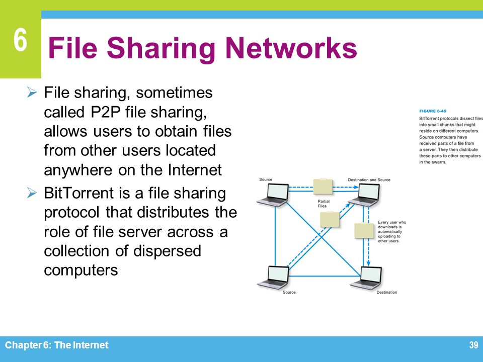 6 File Sharing Networks File sharing, sometimes called P2P file sharing, allows users to obtain files from other users located anywhere on the Internet BitTorrent is a file sharing protocol that distributes the role of file server across a collection of dispersed computers Chapter 6: The Internet39