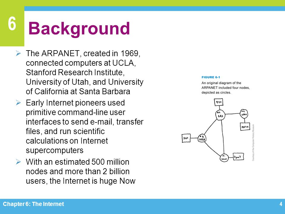 6 Background The ARPANET, created in 1969, connected computers at UCLA, Stanford Research Institute, University of Utah, and University of California at Santa Barbara Early Internet pioneers used primitive command-line user interfaces to send e-mail, transfer files, and run scientific calculations on Internet supercomputers With an estimated 500 million nodes and more than 2 billion users, the Internet is huge Now Chapter 6: The Internet4