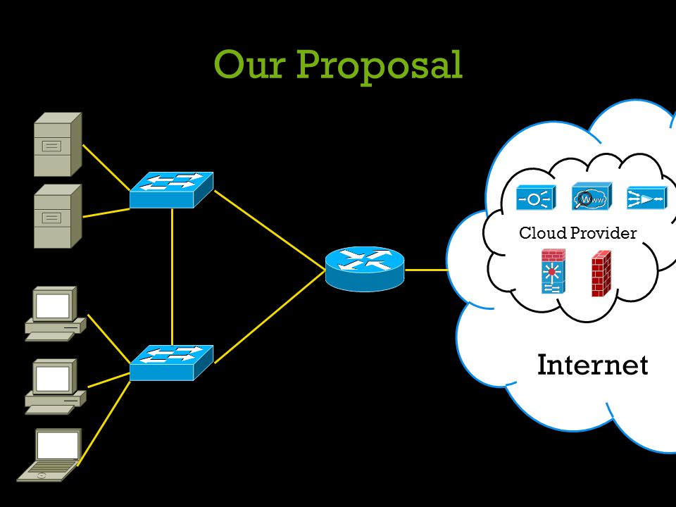 Our Proposal Internet Cloud Provider