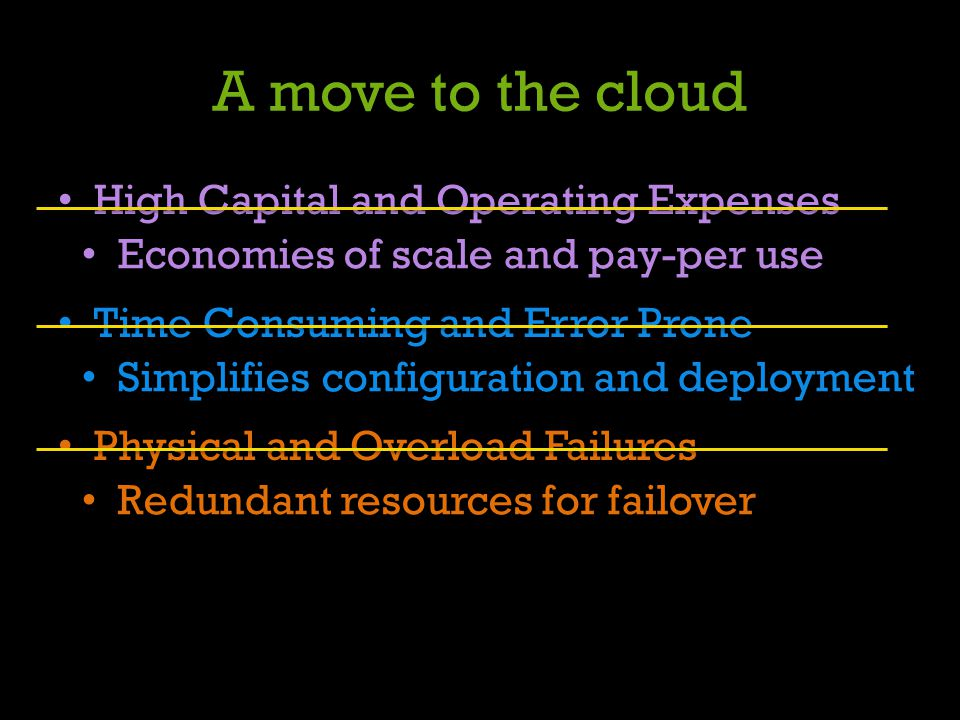 High Capital and Operating Expenses Time Consuming and Error Prone Physical and Overload Failures Economies of scale and pay-per use Simplifies config
