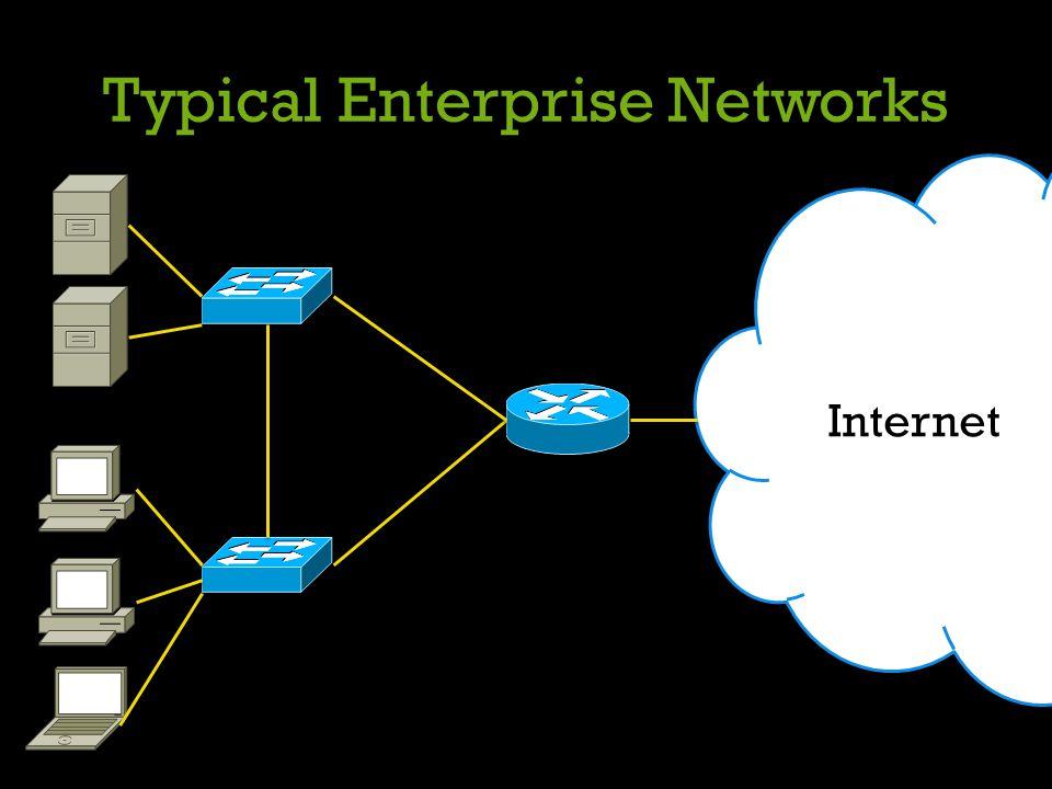 Typical Enterprise Networks Internet