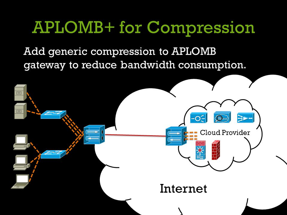 I APLOMB+ for Compression Add generic compression to APLOMB gateway to reduce bandwidth consumption. Cloud Provider Internet