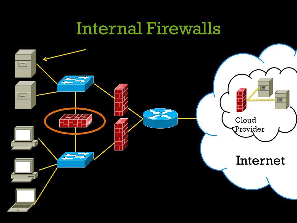 Internal Firewalls Cloud Provider Internet