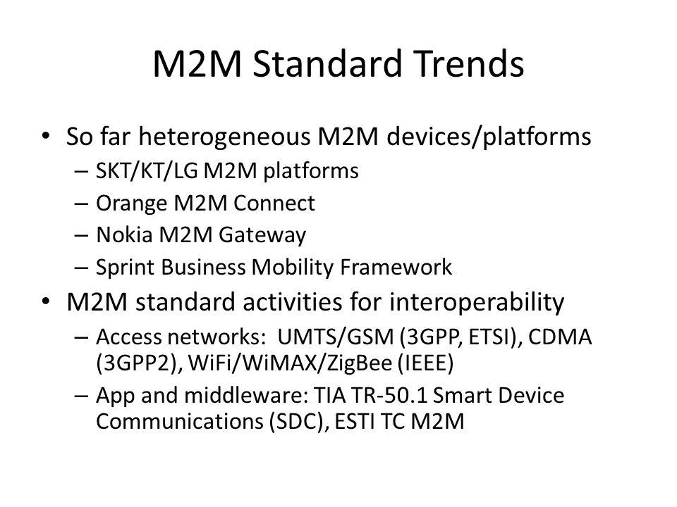 M2M Standard Trends So far heterogeneous M2M devices/platforms – SKT/KT/LG M2M platforms – Orange M2M Connect – Nokia M2M Gateway – Sprint Business Mo