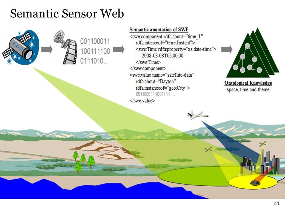 41 Semantic Sensor Web