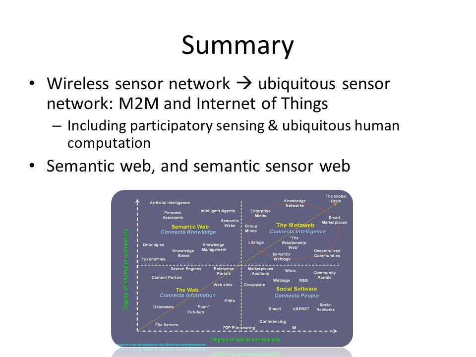 Summary Wireless sensor network ubiquitous sensor network: M2M and Internet of Things – Including participatory sensing & ubiquitous human computation