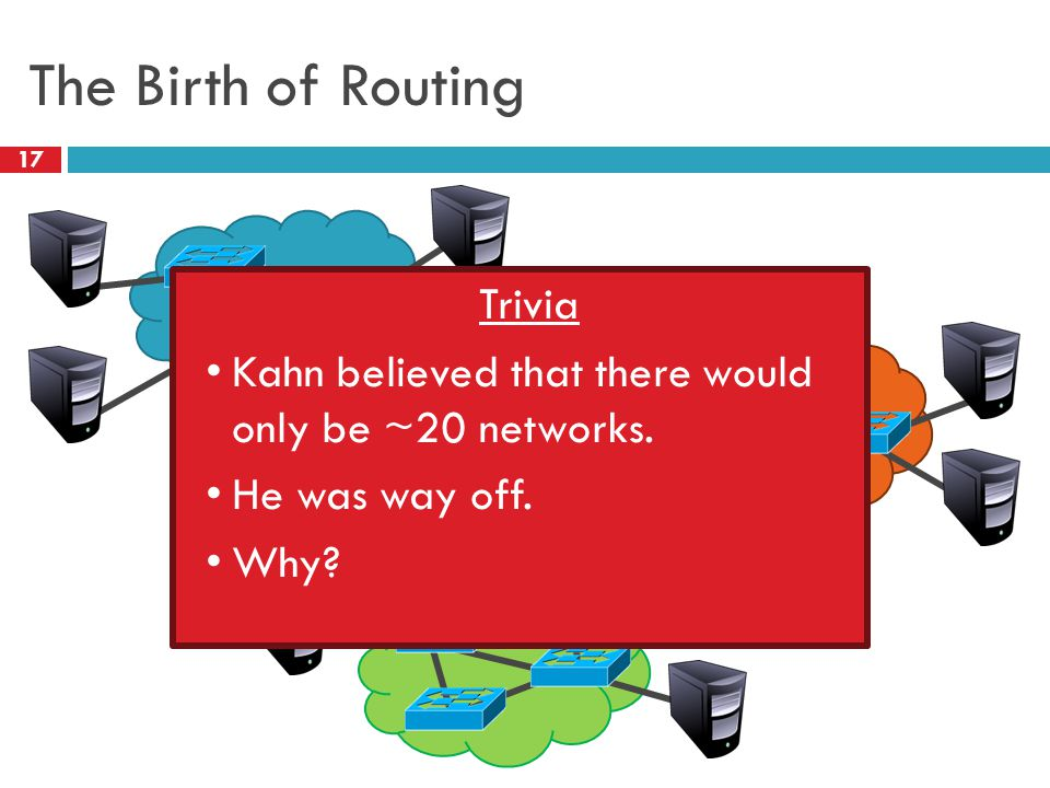 The Birth of Routing 17 Trivia Kahn believed that there would only be ~20 networks.