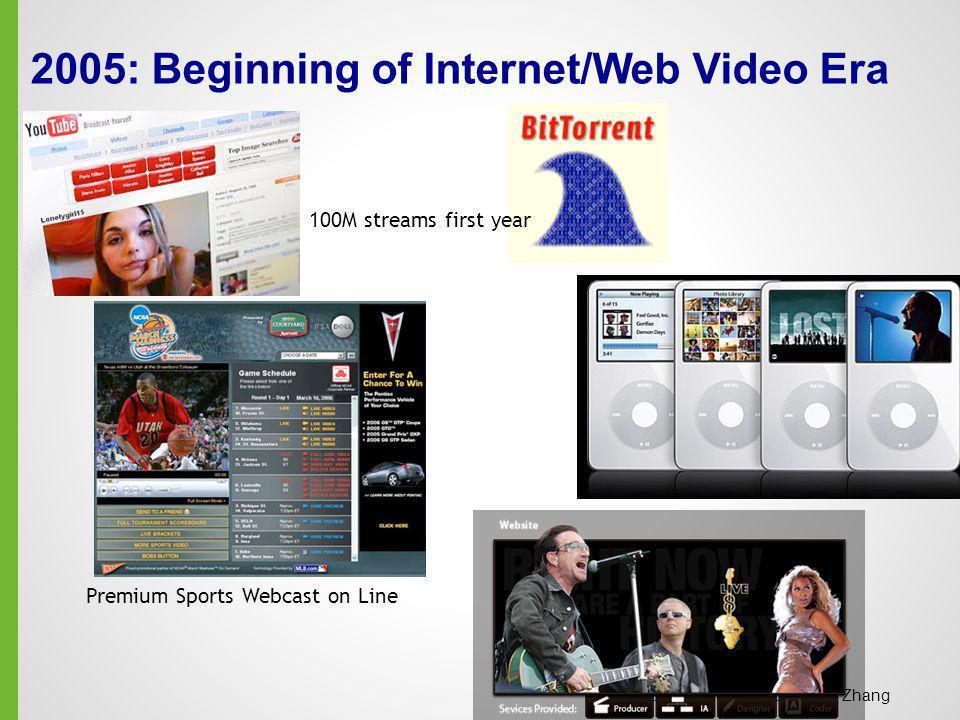 SIGCOMM13 Tutorial: Hui Zhang 100M streams first year Premium Sports Webcast on Line 2005: Beginning of Internet/Web Video Era