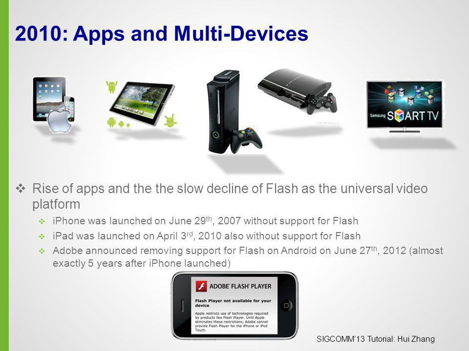 SIGCOMM13 Tutorial: Hui Zhang 2010: Apps and Multi-Devices Rise of apps and the the slow decline of Flash as the universal video platform iPhone was l