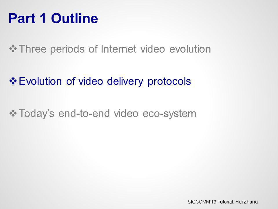 SIGCOMM13 Tutorial: Hui Zhang Part 1 Outline Three periods of Internet video evolution Evolution of video delivery protocols Todays end-to-end video e