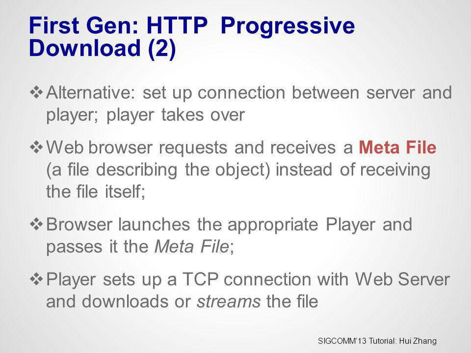 SIGCOMM13 Tutorial: Hui Zhang First Gen: HTTP Progressive Download (2) Alternative: set up connection between server and player; player takes over Web